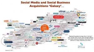 SocialMedia-AcqGalaxy