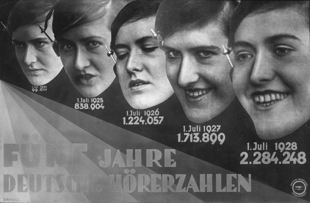 Rundfunkhörer-Anzahl bis 1928
